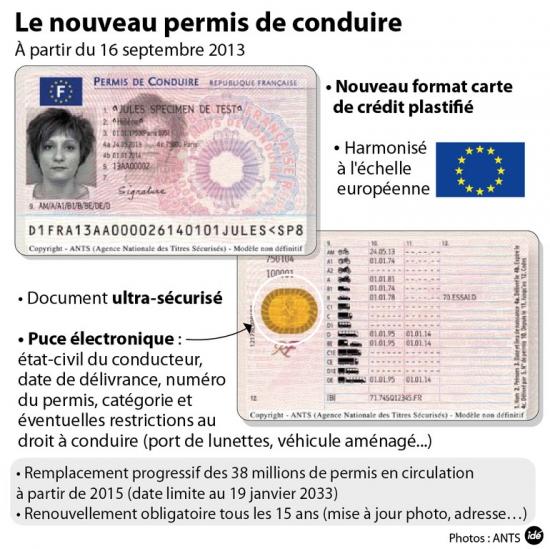 permis_europeen.jpg