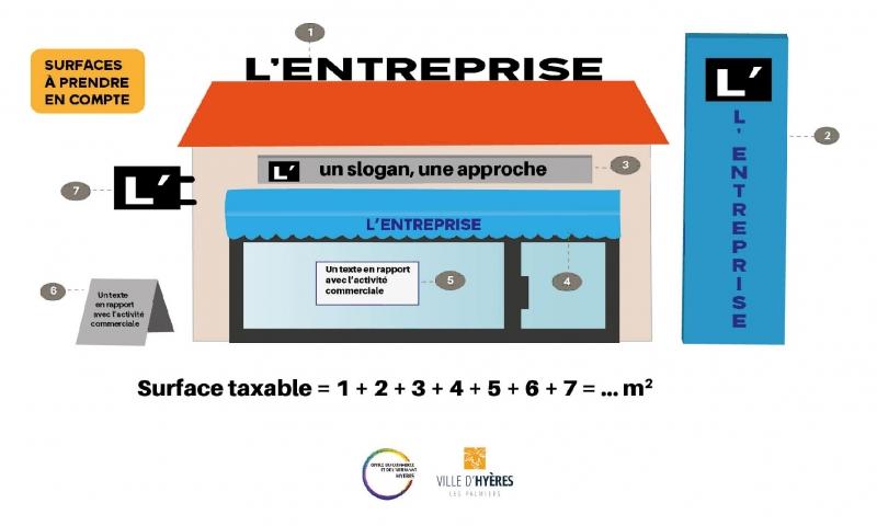 tlpe_surface_taxable.jpg