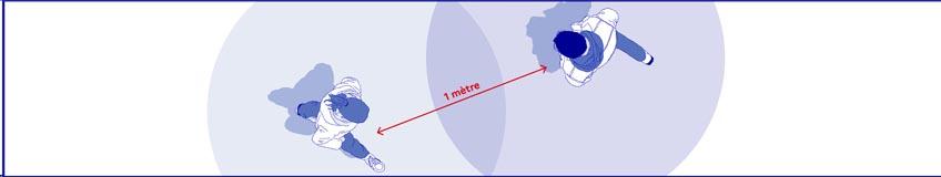 distance_sociale_covid-19.jpg