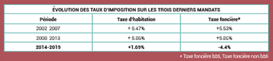 taux_dimposition_budget2019.jpg