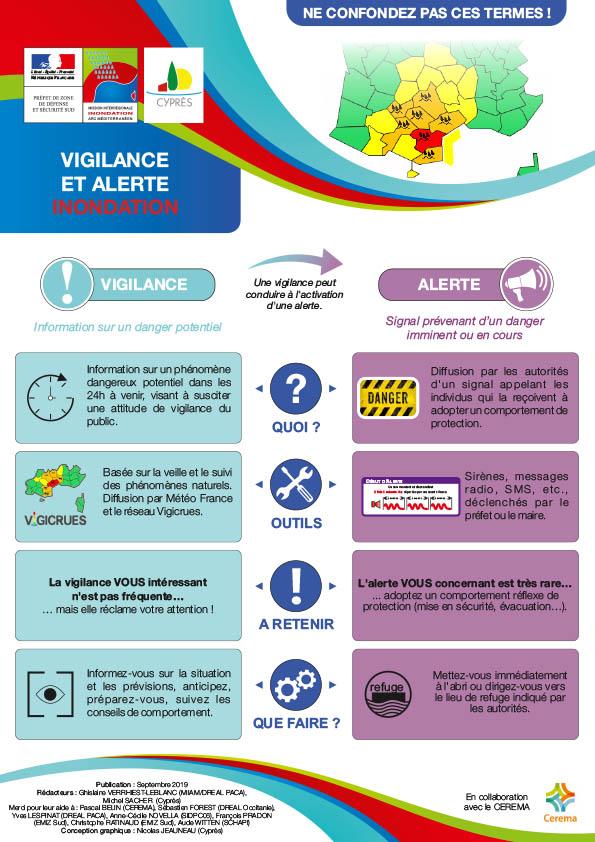 vigilance_alerte_inondation_termes.jpg